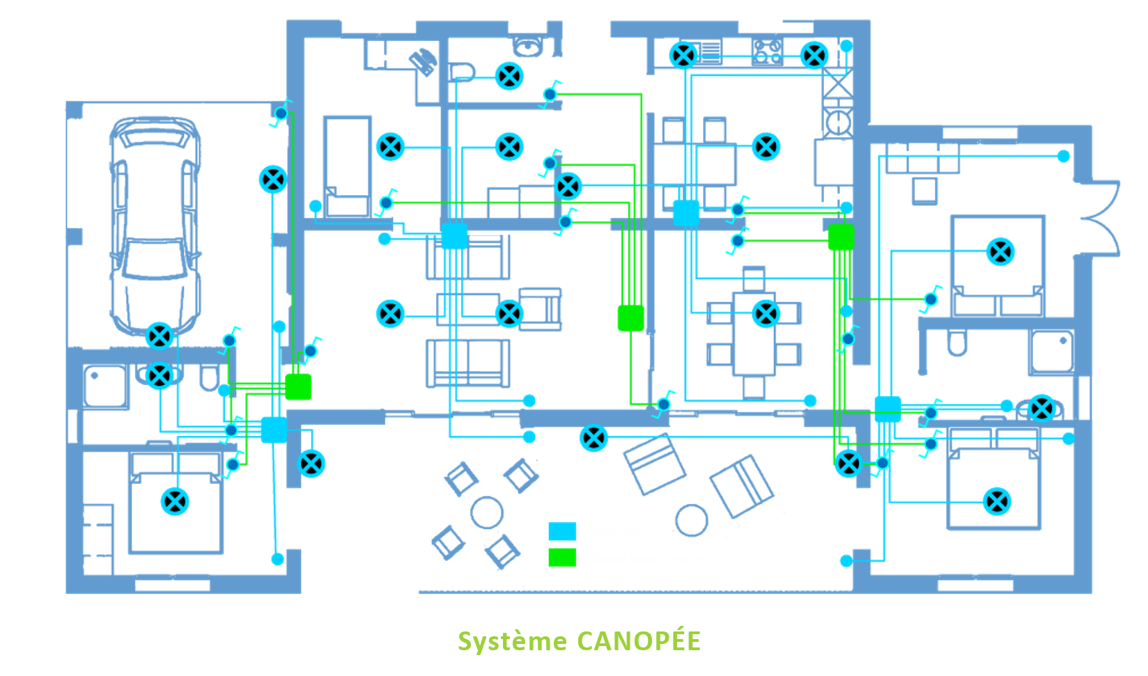 Système Electrique Canopee